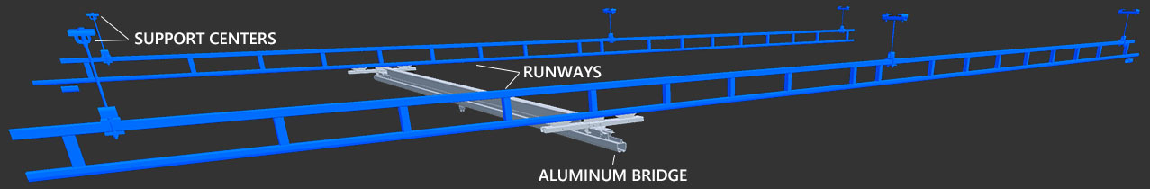 Ceiling Mounted Tether Track Bridge System Drawing