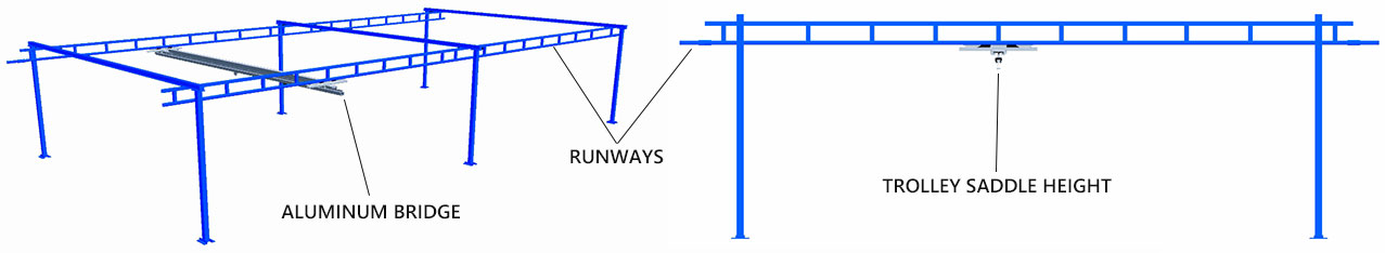 Free Standing Tether Track Bridge Systems Drawing