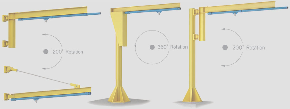 Swing-Arm Fall Protection Systems